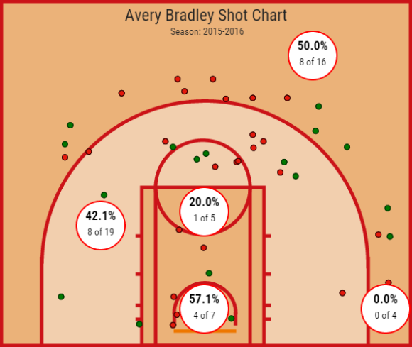 Rumors of Bradley's improved range have proven true...so far.